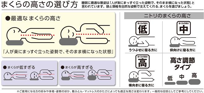枕の選び方
